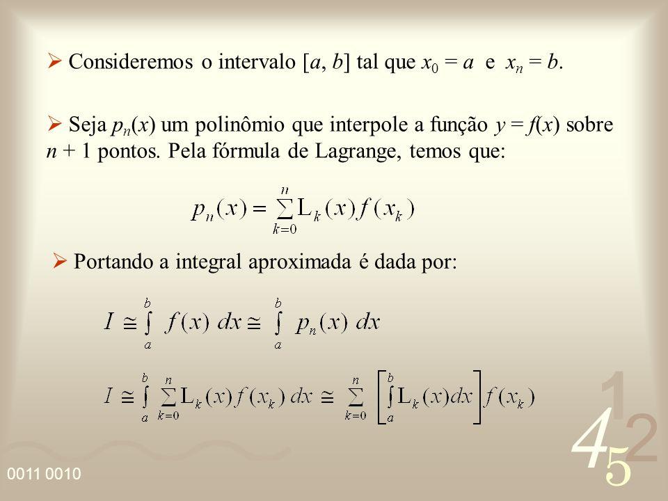 Consideremos o intervalo [a, b] tal que x0 = a e xn = b.